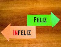 Setas com palavras feliz e infeliz