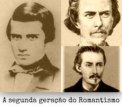 Álvares de Azevedo, Fagundes Varela e Casimiro de Abreu estão entre os principais representantes da segunda geração do Romantismo brasileiro